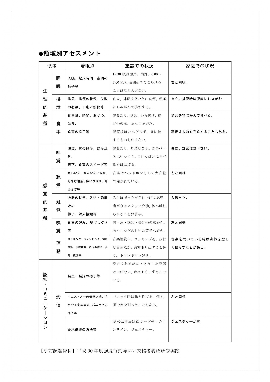 【H30強行実践研修事前課題】 Hさん事例概要_4
