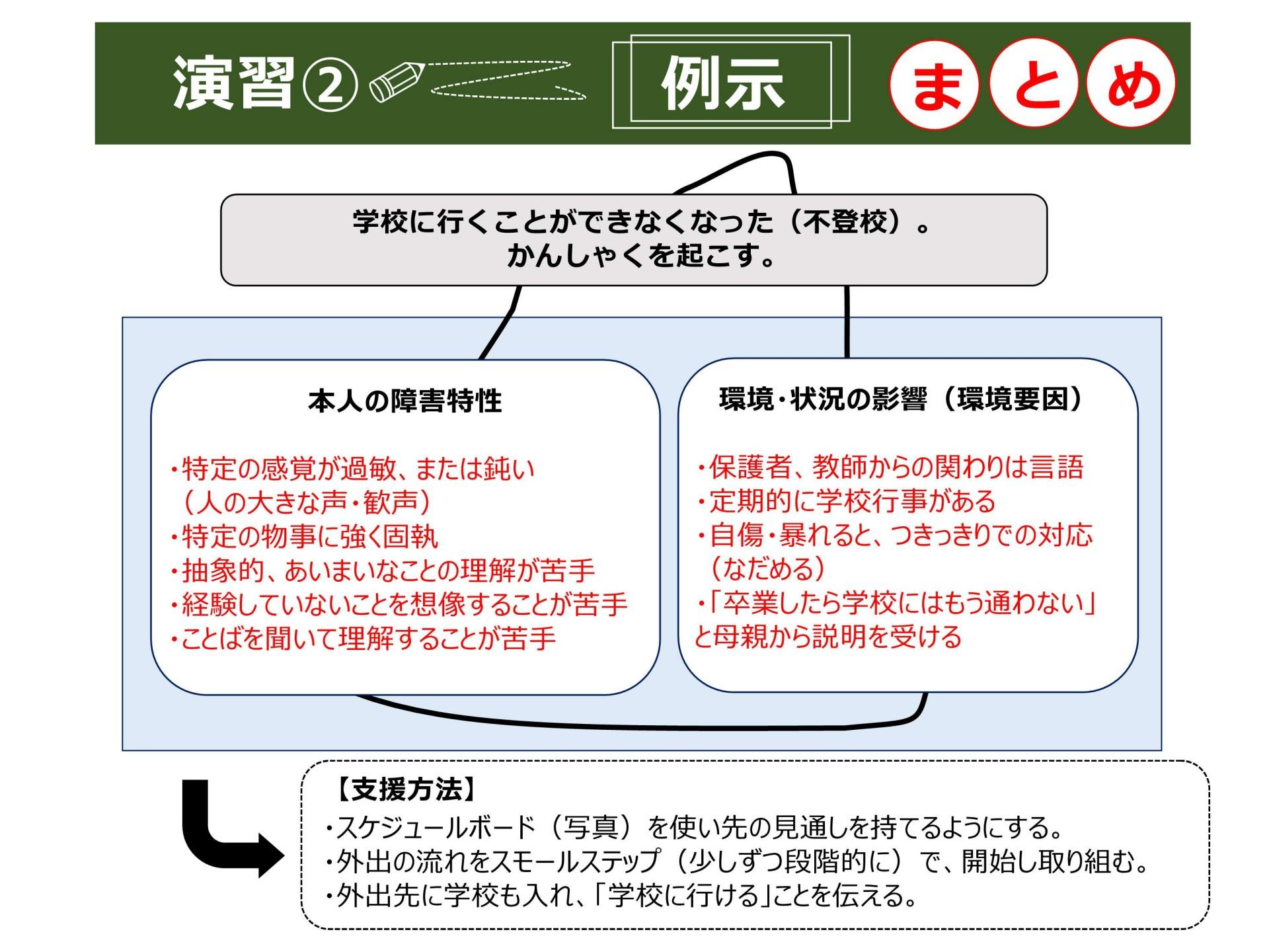 行動の背景と捉え方(例示ページ)_2
