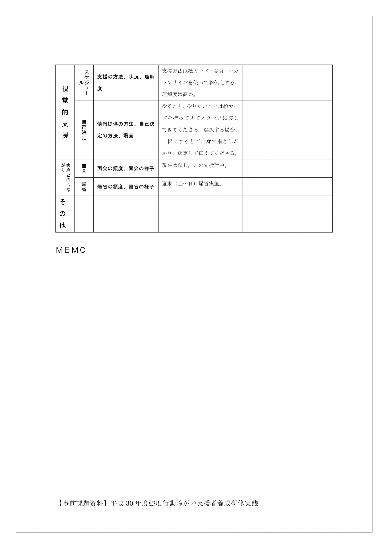 【H30強行実践研修事前課題】 Hさん事例概要_6