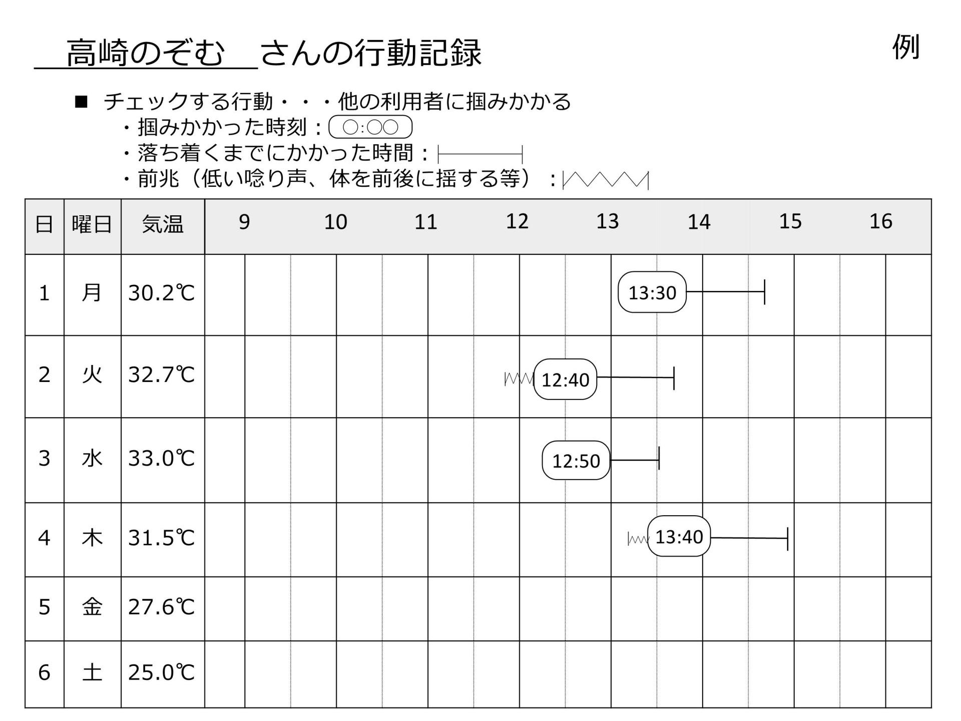 07-1記録に基づく支援の評価(表示用)・宮原/小野澤_5
