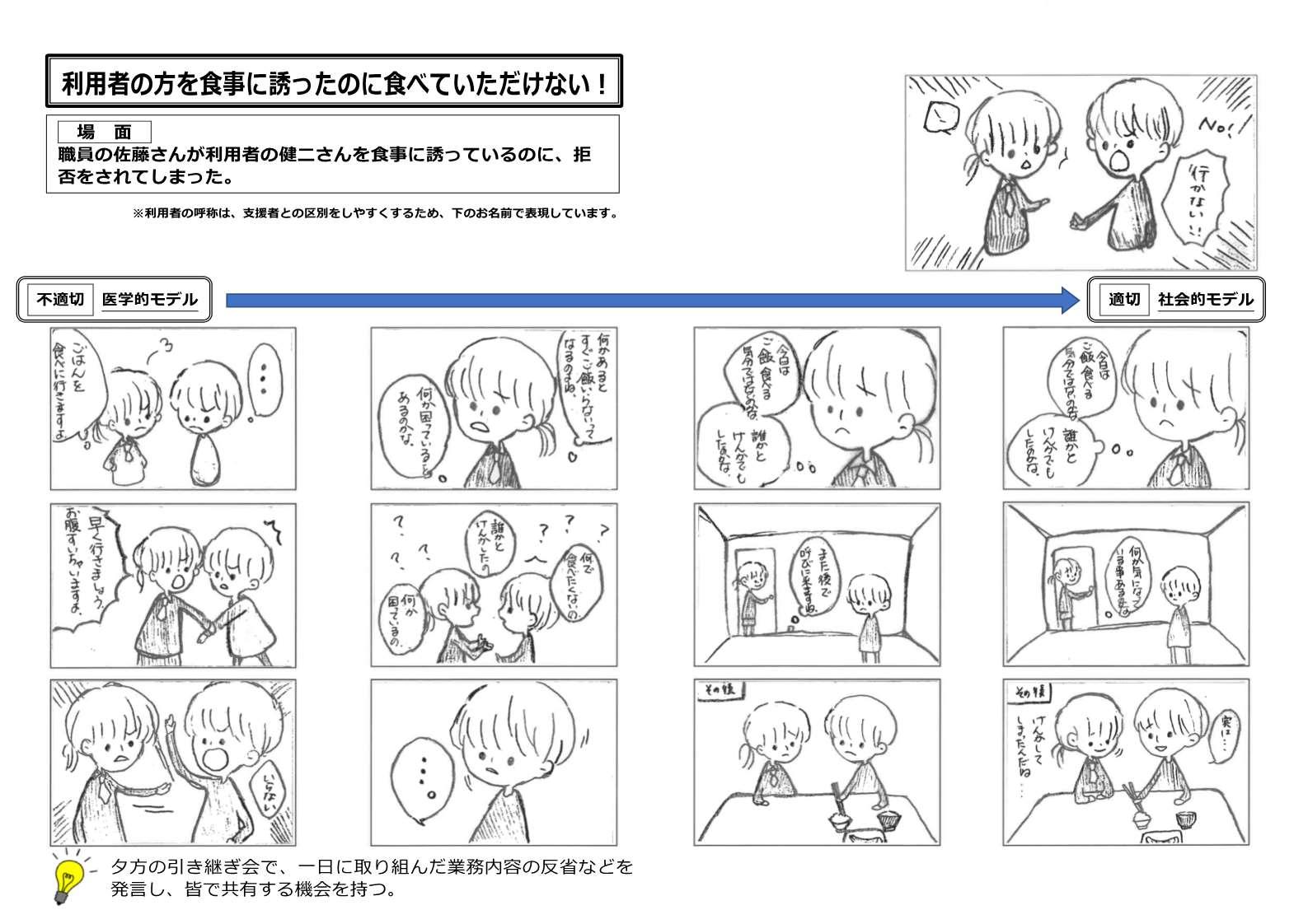 08絵コンテ(利用者の~)