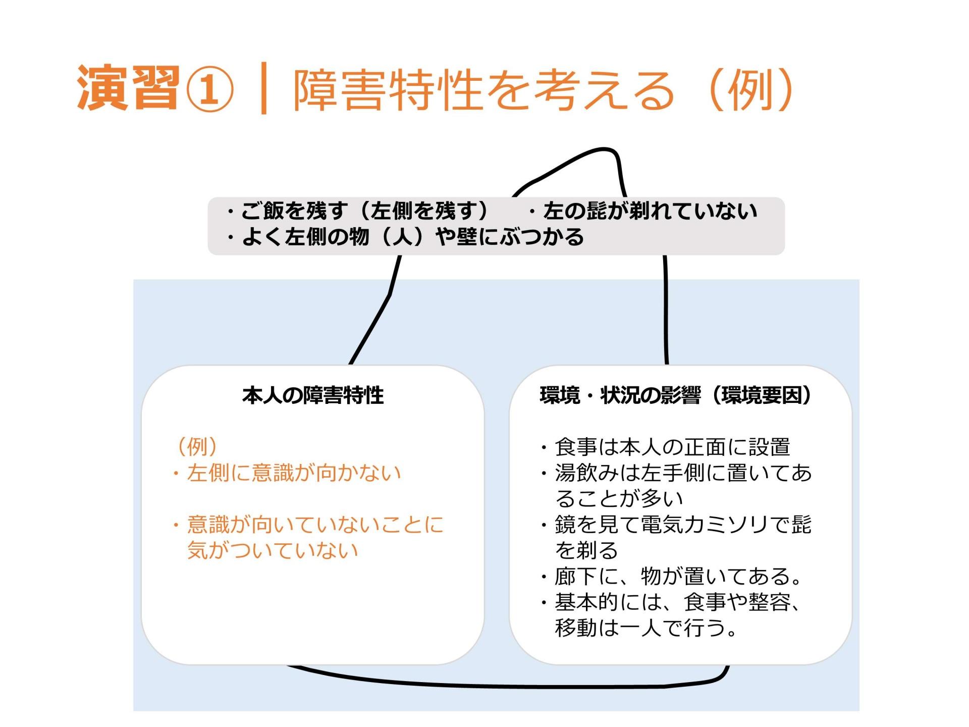 10行動の背景と捉え方(講師用)_1