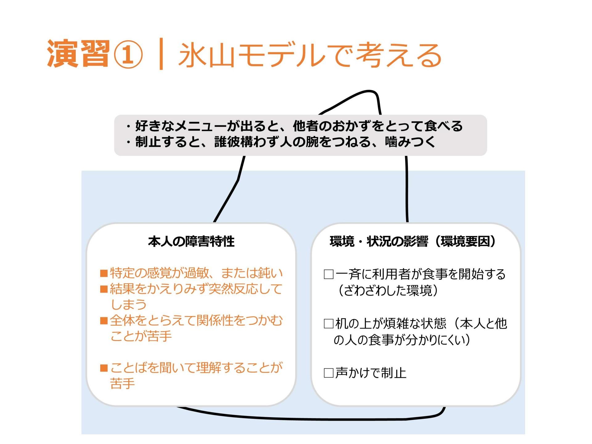 04-1障がい特性とプランニングⅠ(表示用)_1
