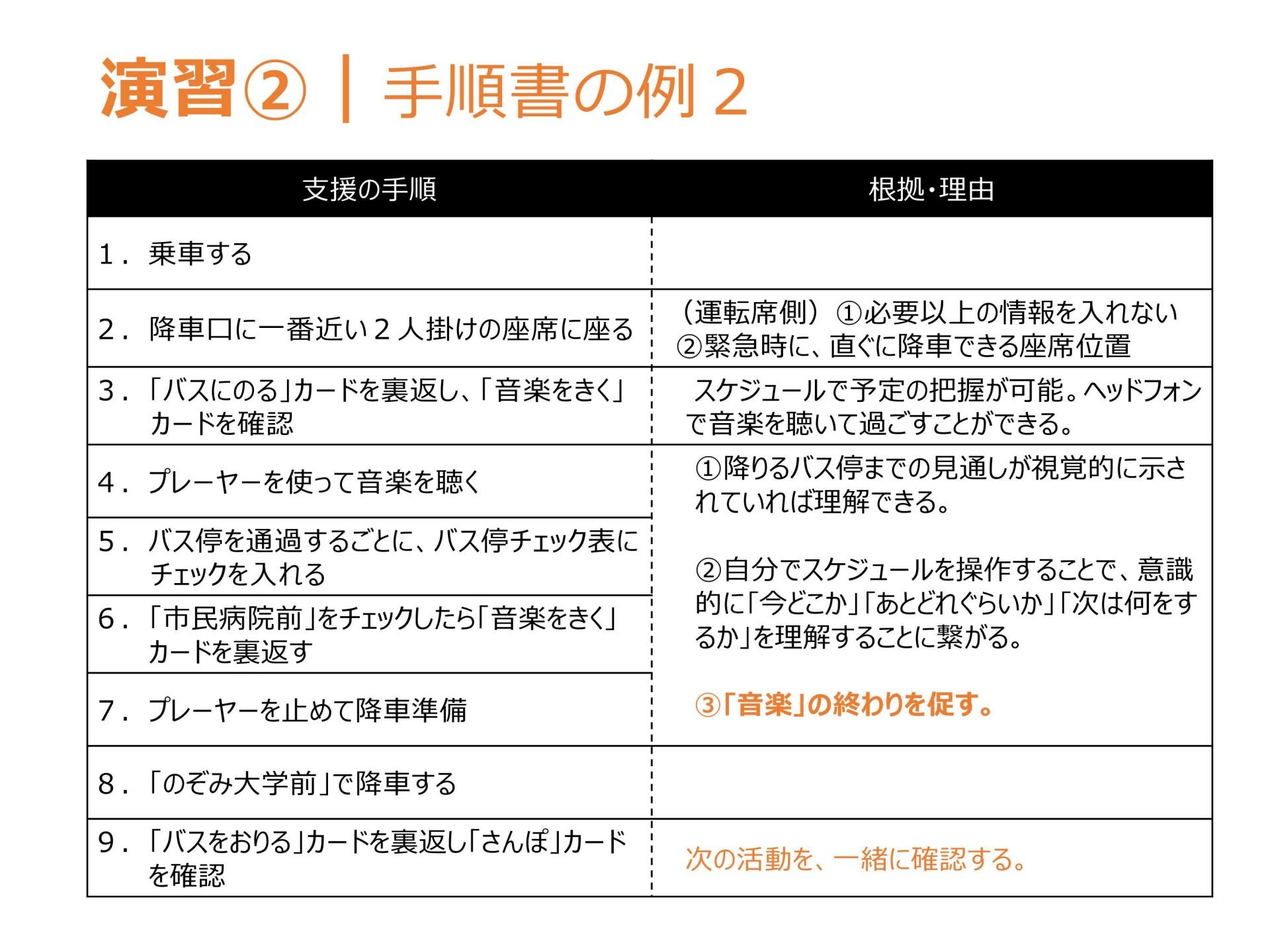 09-1障害特性の理解とプランニングⅡ(講師用)・本多_6
