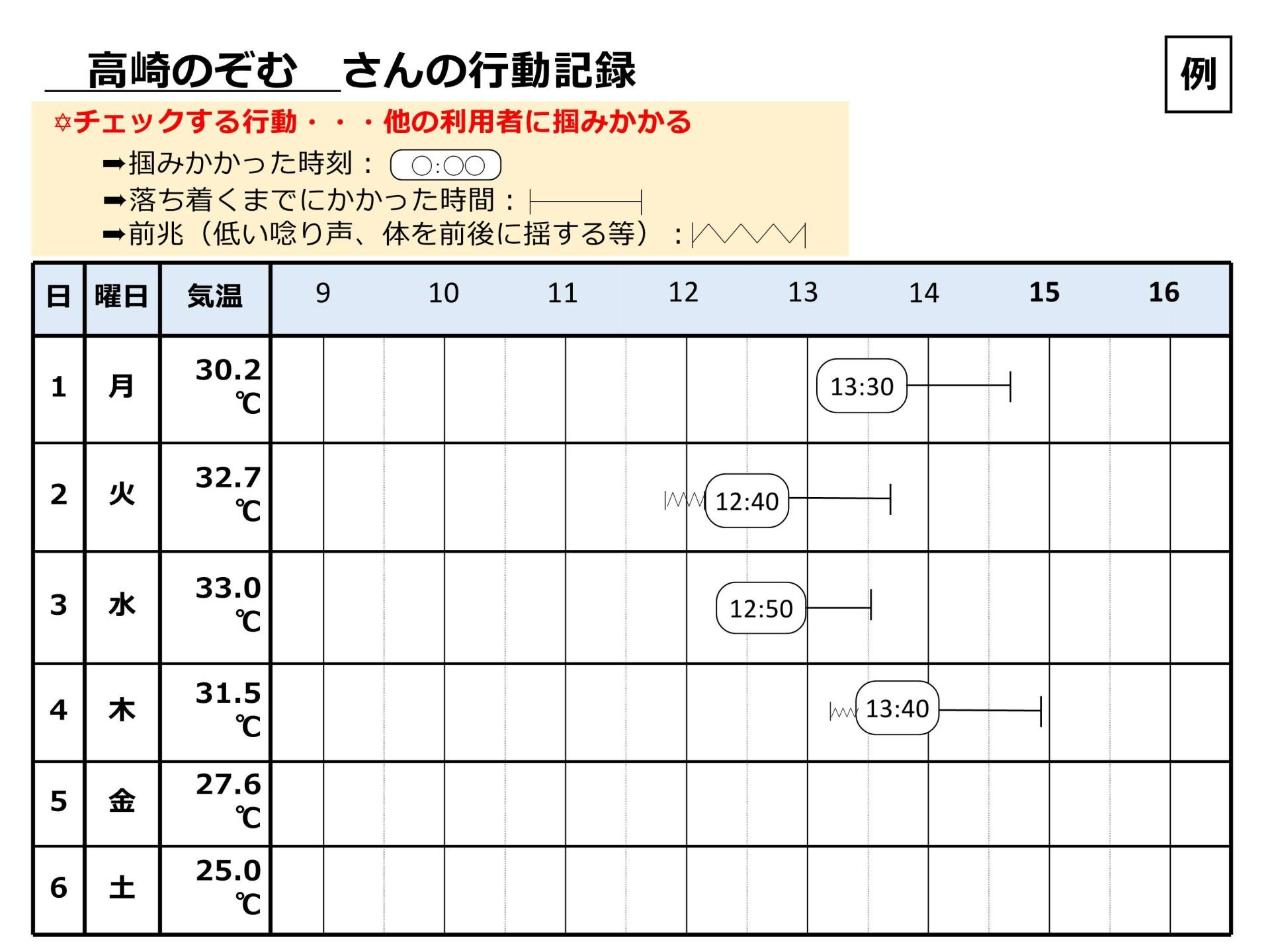 P.72記録に基づく支援の評価(演習②記録の方法を考える)(例)_4