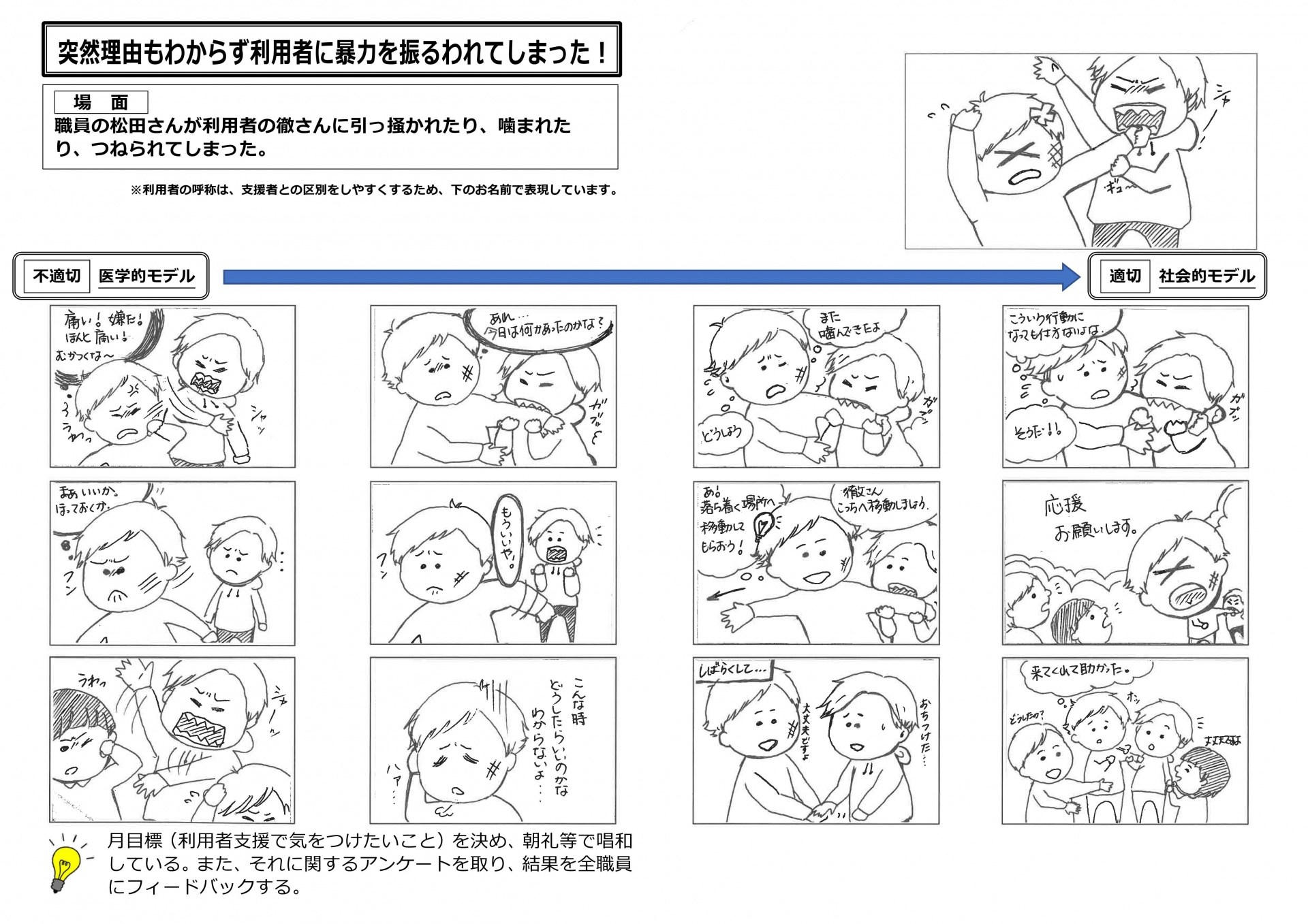 06絵コンテ(突然~)