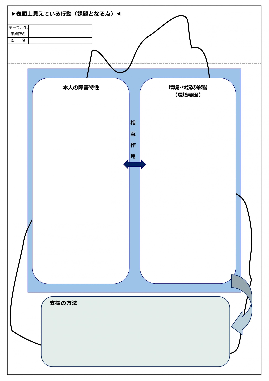 【H30年度強度行動障がい支援者養成研修実践課題について】氷山モデルワークシート2