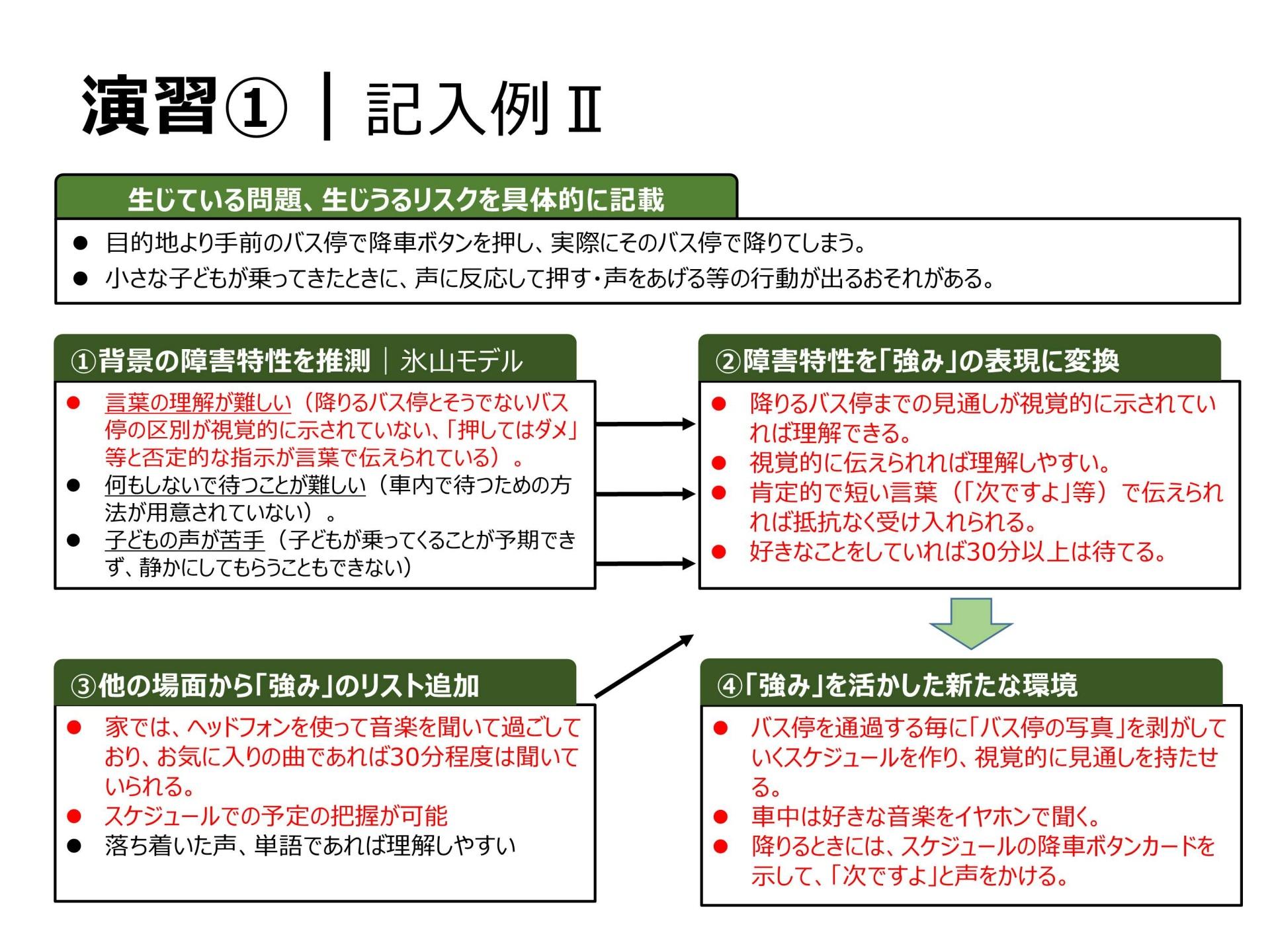09-1障害特性の理解とプランニングⅡ(講師用)・本多_2