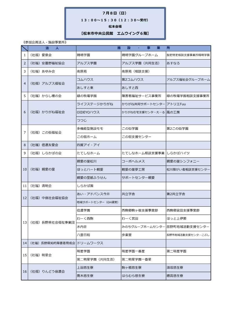 マッチング参加法人・施設事業所一覧_2