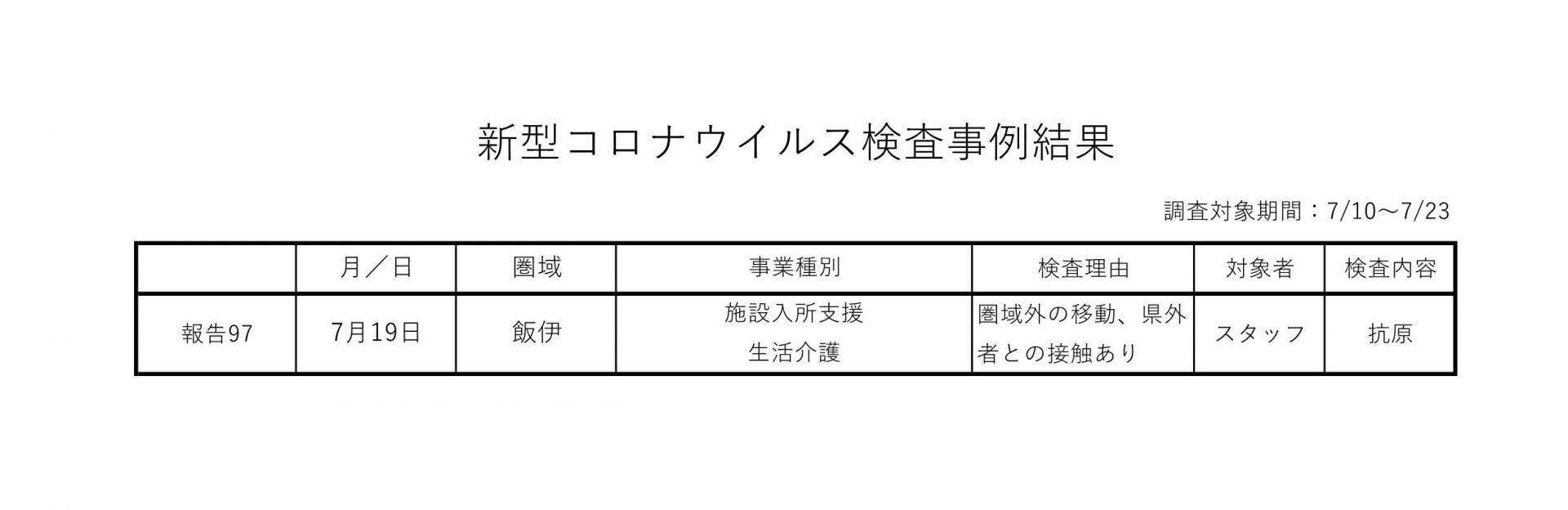 新型コロナウイルス検査事例結果7-10~7-23