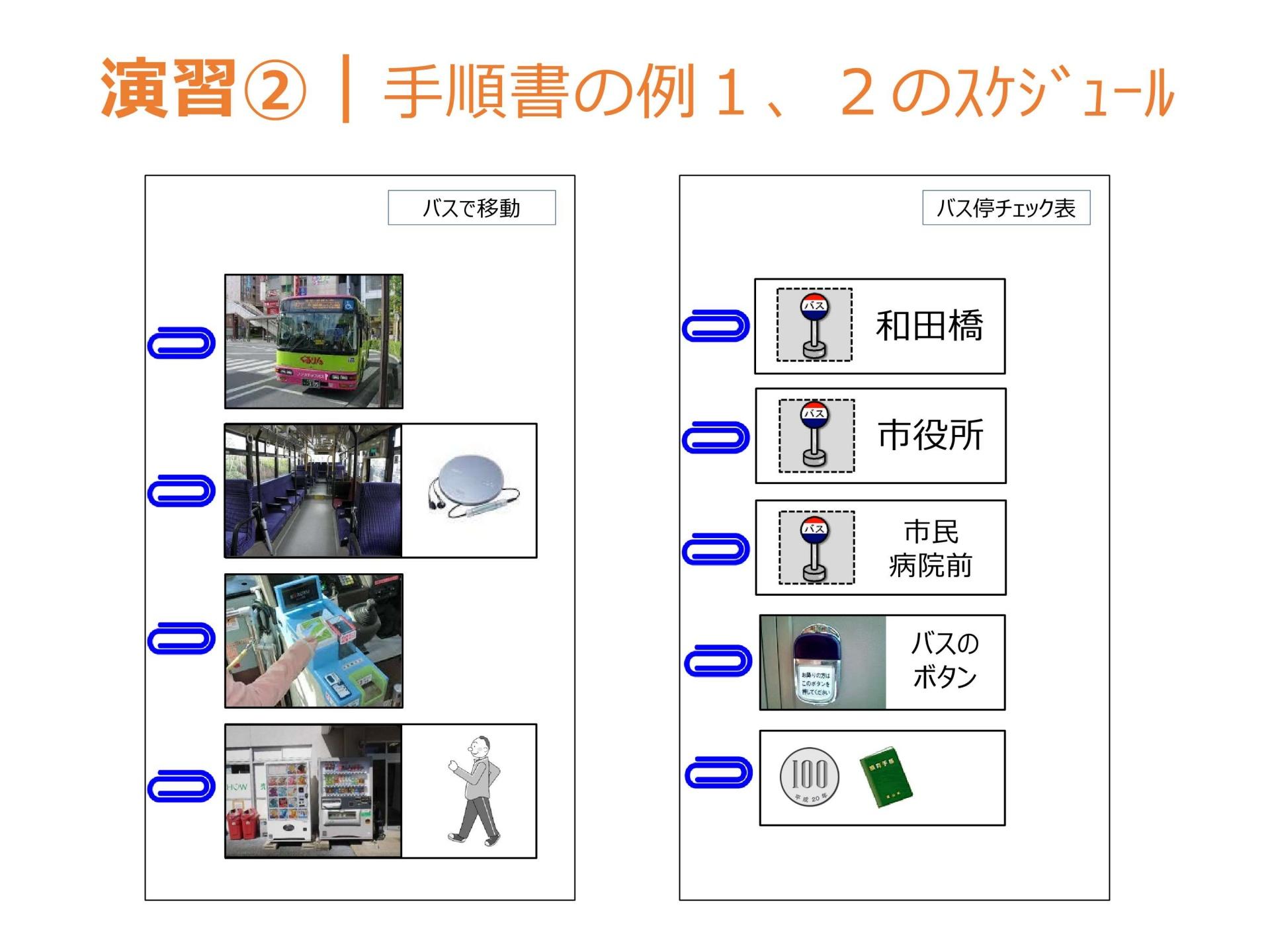 09-1障害特性の理解とプランニングⅡ(講師用)・本多_7