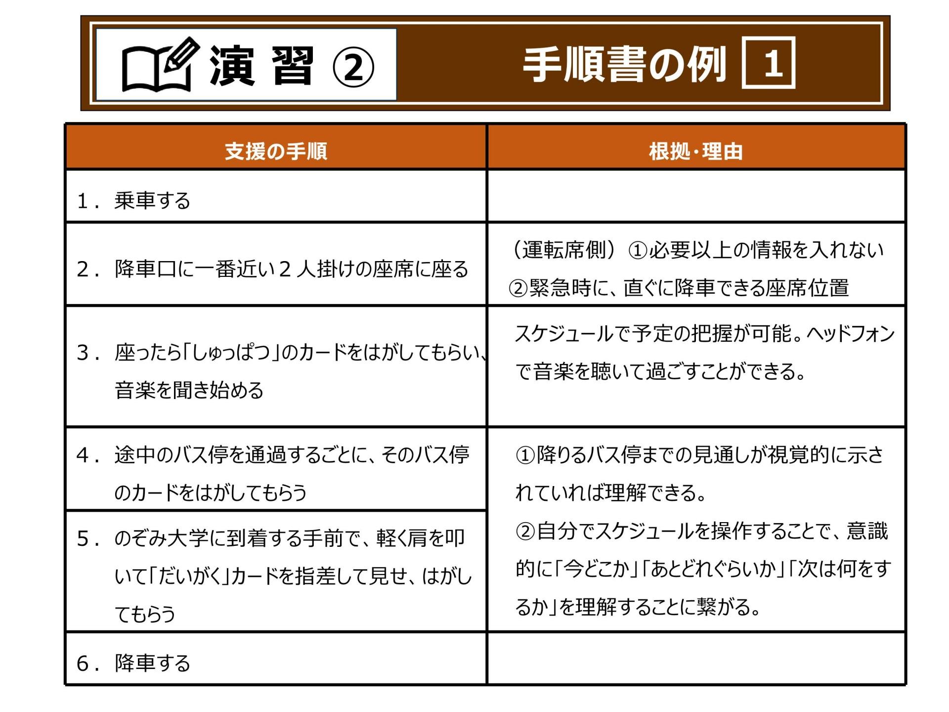 P.89プランニングⅡ(演習②(例))_3