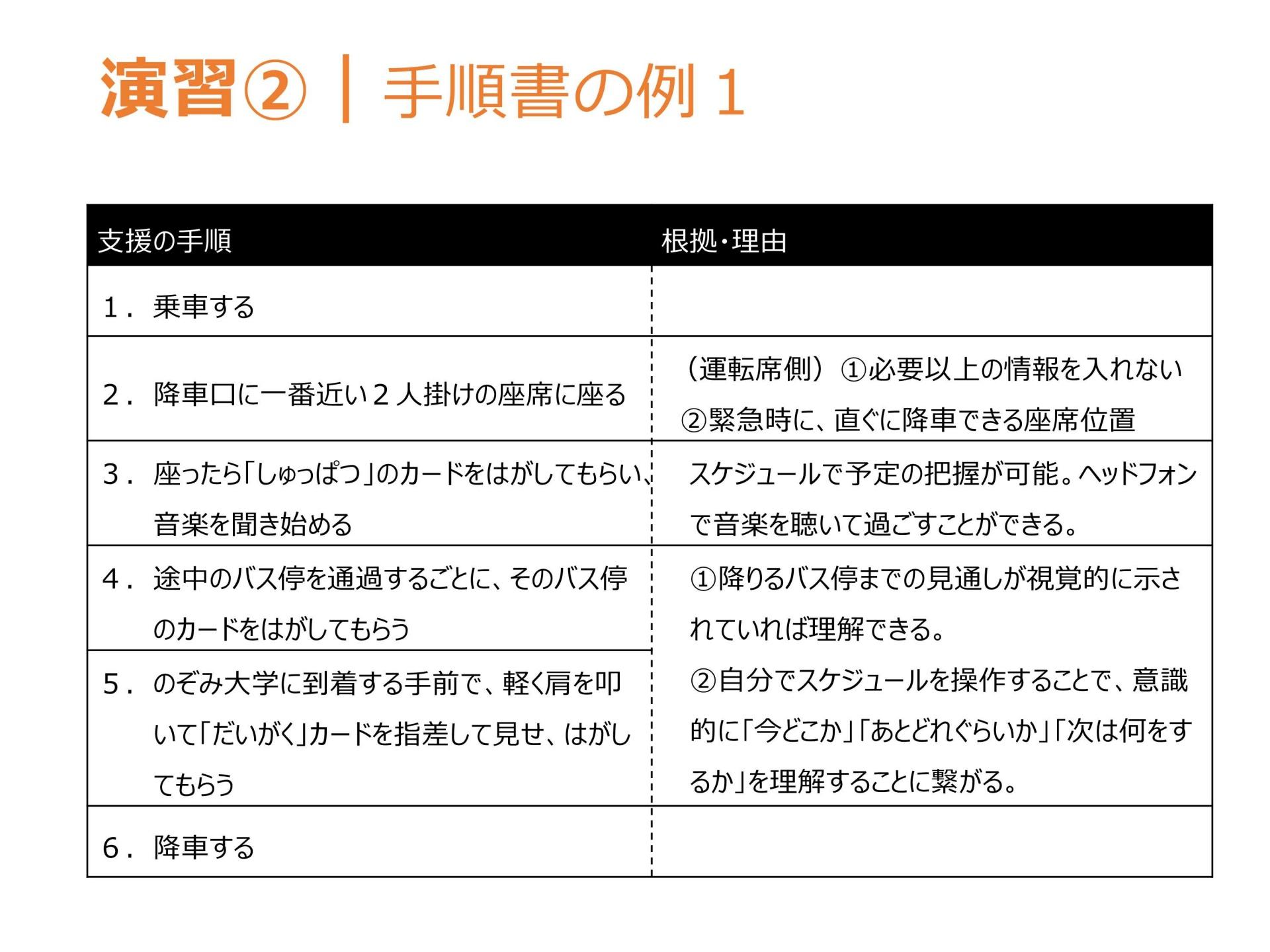 09-1障害特性の理解とプランニングⅡ(講師用)・本多_4