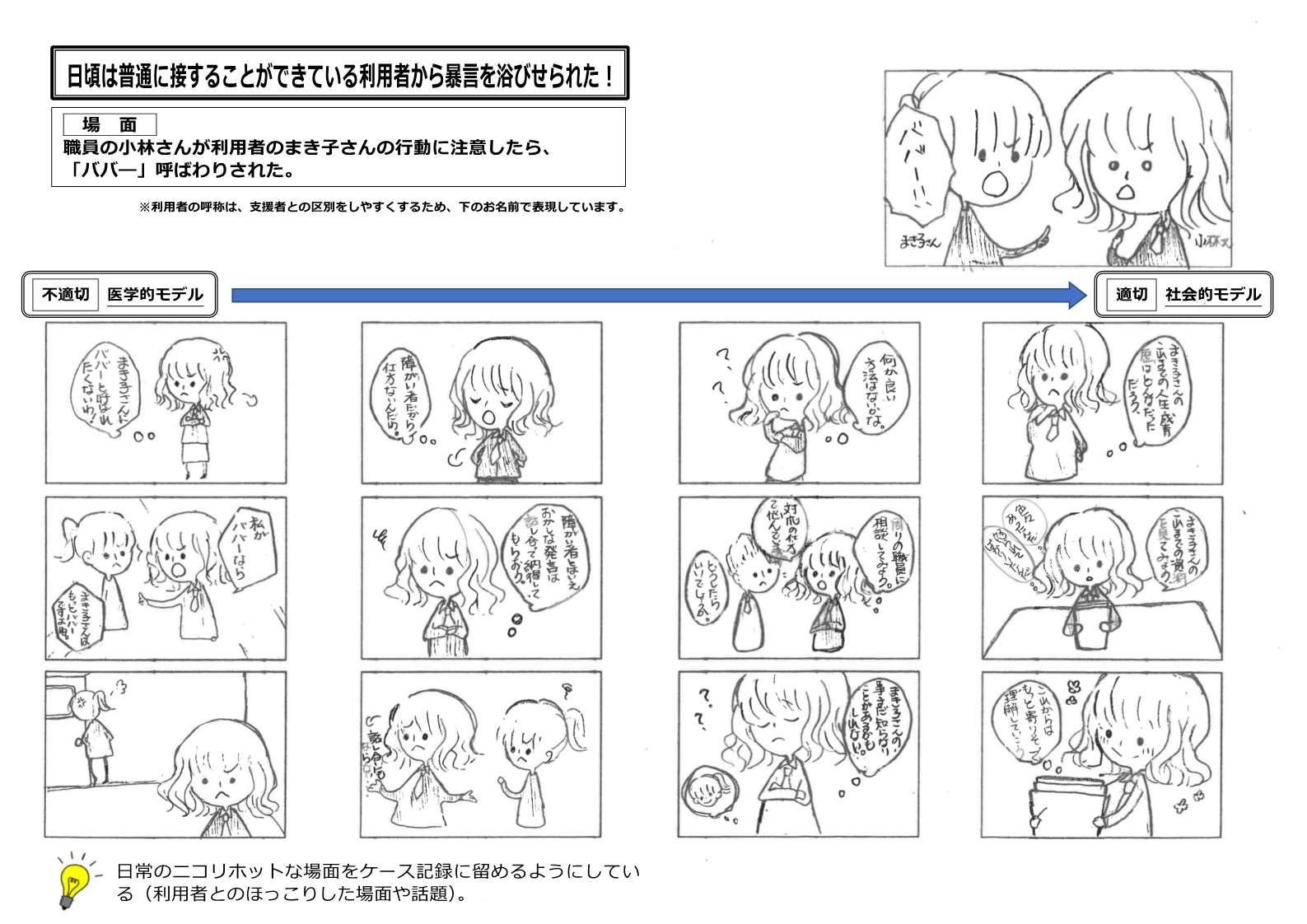 12絵コンテ(日頃は~)