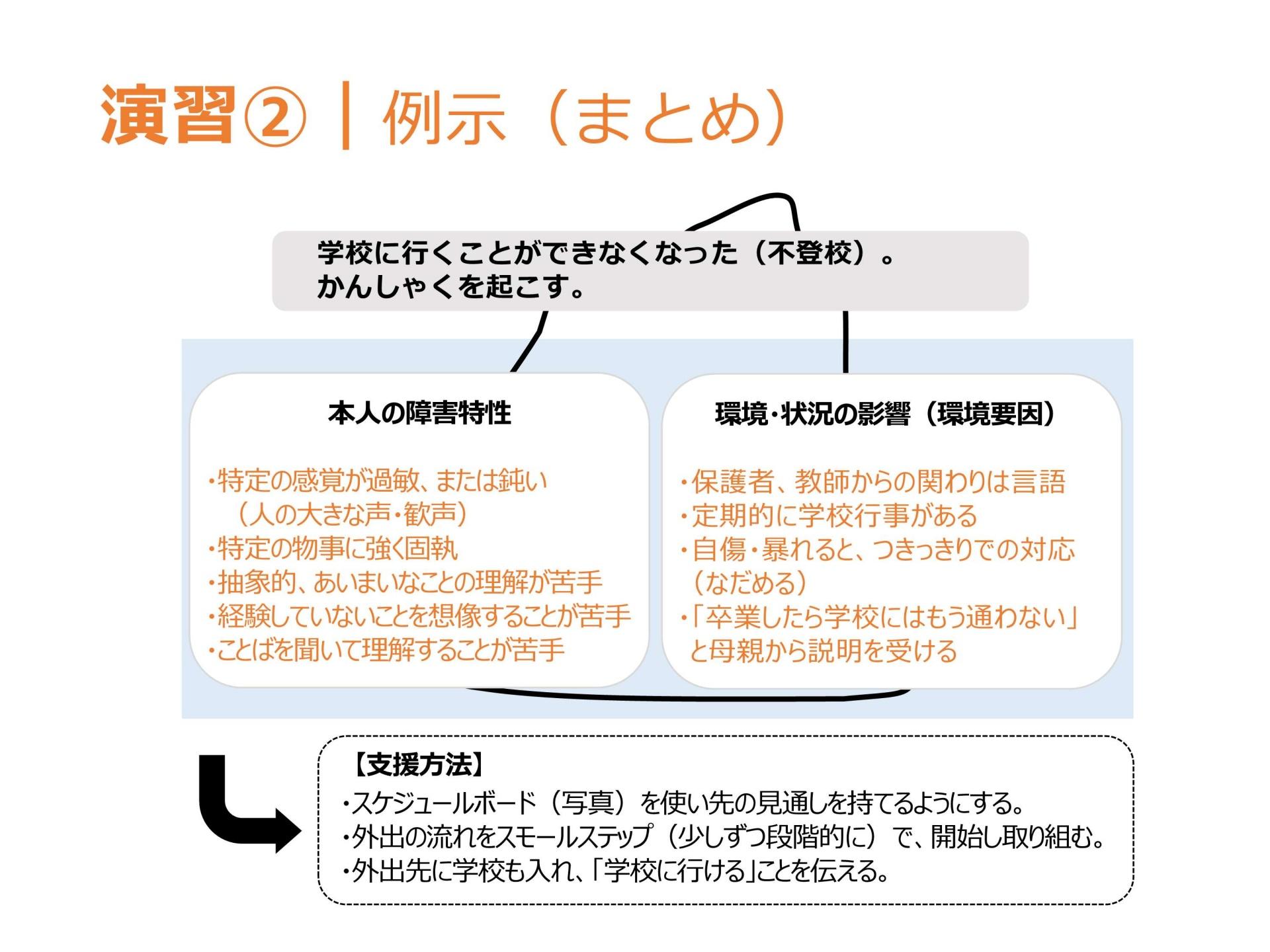 10行動の背景と捉え方(講師用)_3
