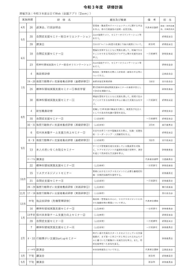 R3研修計画②