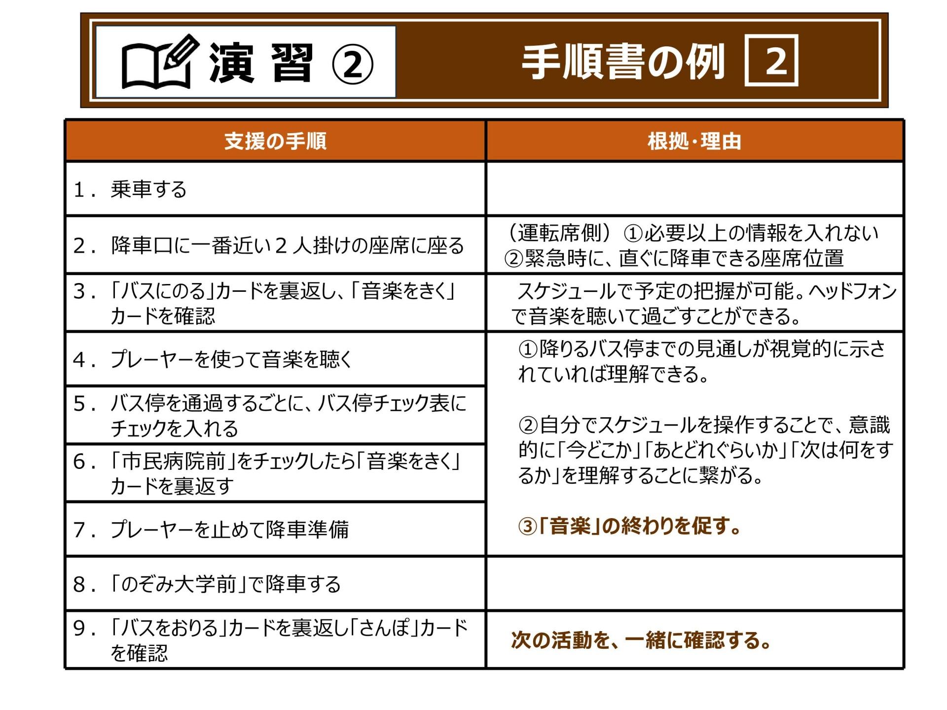 P.89プランニングⅡ(演習②(例))_5